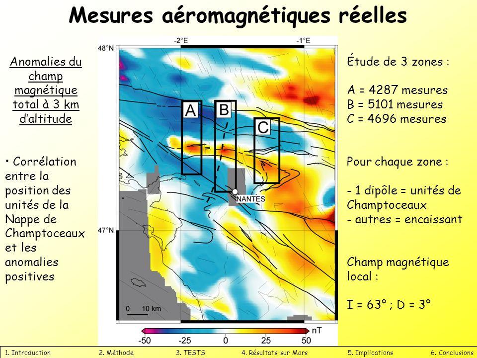 Mesures aéromagnétiques réelles 1. Introduction 2. Méthode 3. TESTS 4. Résultats sur Mars 5. Implications 6. Conclusions Anomalies du champ magnétique