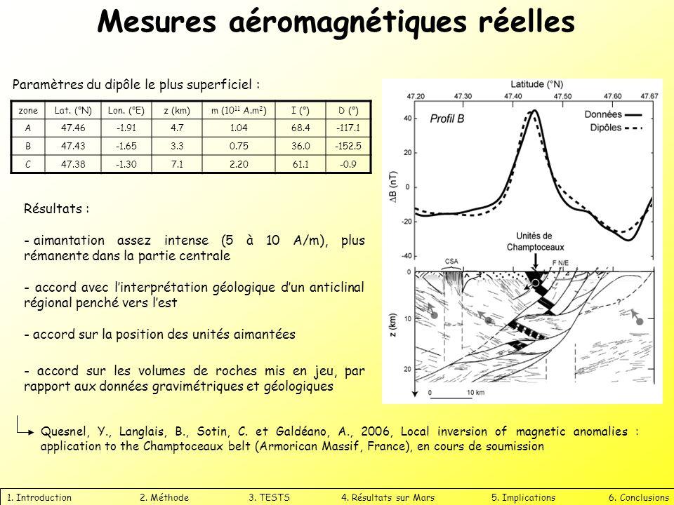 Mesures aéromagnétiques réelles 1. Introduction 2. Méthode 3. TESTS 4. Résultats sur Mars 5. Implications 6. Conclusions Paramètres du dipôle le plus