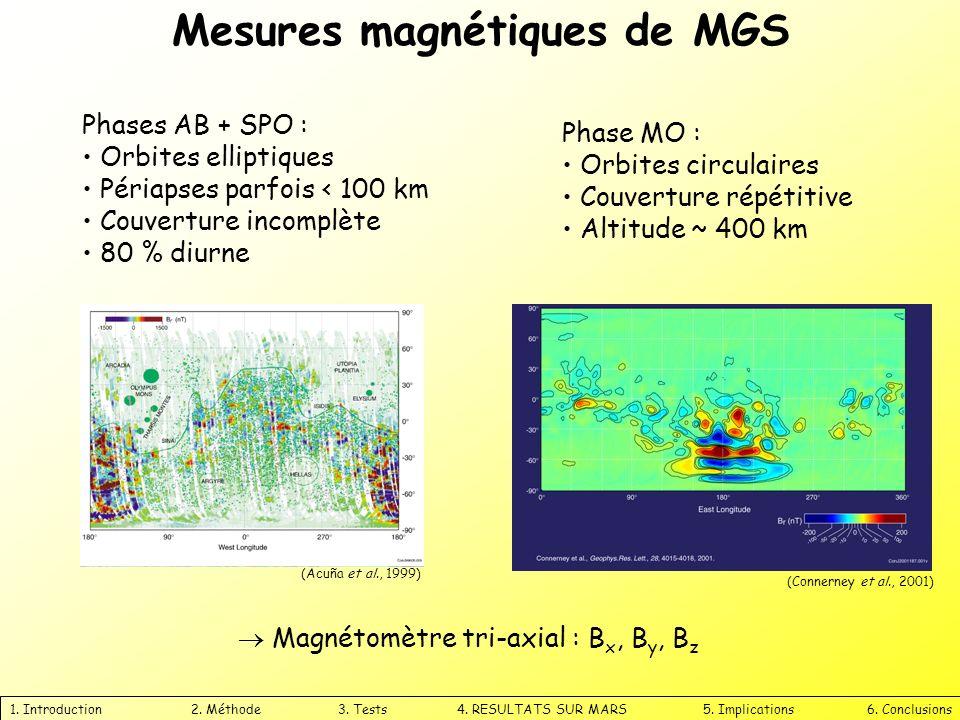Mesures magnétiques de MGS 1. Introduction 2. Méthode 3. Tests 4. RESULTATS SUR MARS 5. Implications 6. Conclusions Phases AB + SPO : Orbites elliptiq
