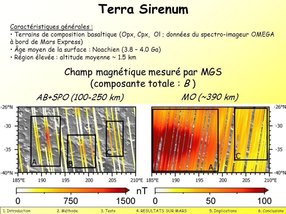 Terra Sirenum 1. Introduction 2. Méthode 3. Tests 4. RESULTATS SUR MARS 5. Implications 6. Conclusions AB+SPO (100-250 km) MO (~390 km) Champ magnétiq