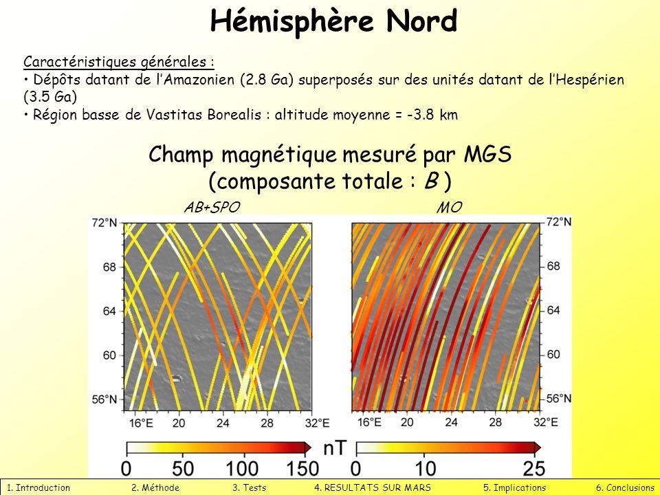 Hémisphère Nord 1. Introduction 2. Méthode 3. Tests 4. RESULTATS SUR MARS 5. Implications 6. Conclusions AB+SPOMO Champ magnétique mesuré par MGS (com