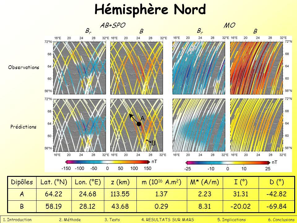 Hémisphère Nord 1. Introduction 2. Méthode 3. Tests 4. RESULTATS SUR MARS 5. Implications 6. Conclusions -69.84-20.028.310.2943.6828.1258.19B -42.8231