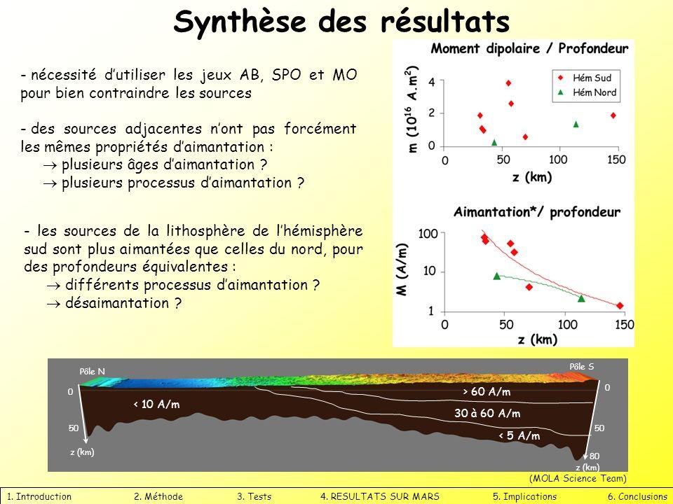 - les sources de la lithosphère de lhémisphère sud sont plus aimantées que celles du nord, pour des profondeurs équivalentes : différents processus da