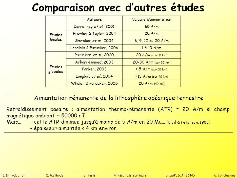 Comparaison avec dautres études Aimantation rémanente de la lithosphère océanique terrestre Refroidissement basalte : aimantation thermo-rémanente (AT