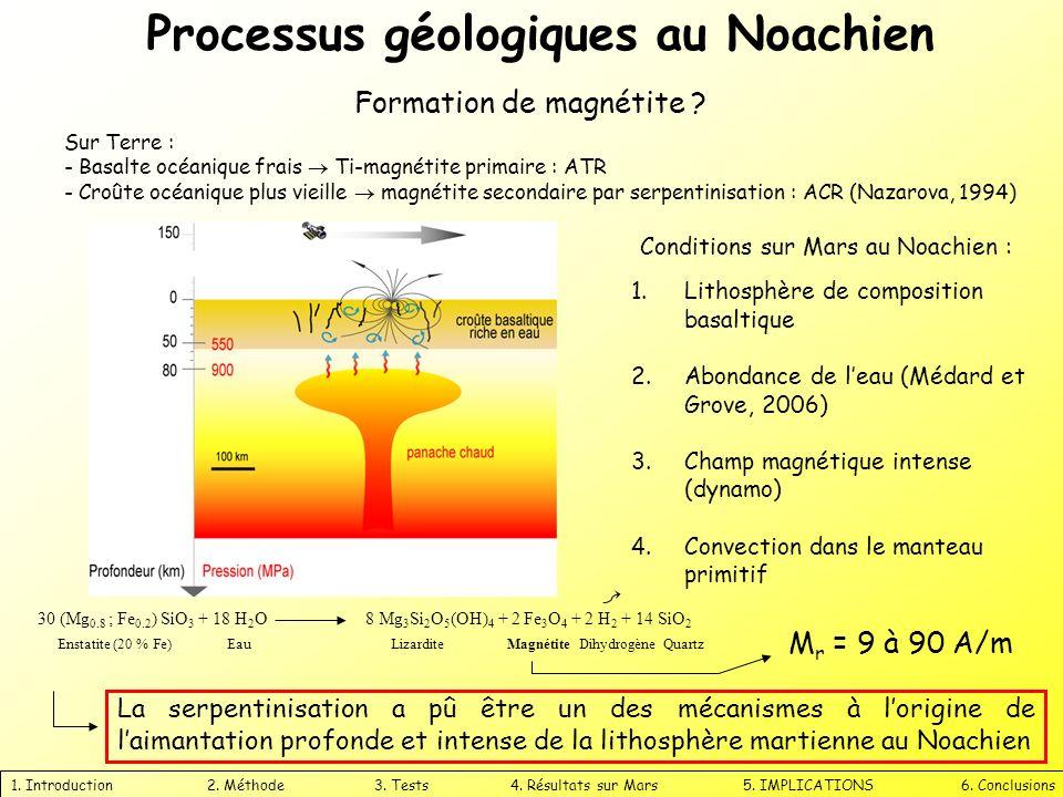 30 (Mg 0.8 ; Fe 0.2 ) SiO 3 + 18 H 2 O8 Mg 3 Si 2 O 5 (OH) 4 + 2 Fe 3 O 4 + 2 H 2 + 14 SiO 2 Enstatite (20 % Fe) Eau Lizardite Magnétite Dihydrogène Q