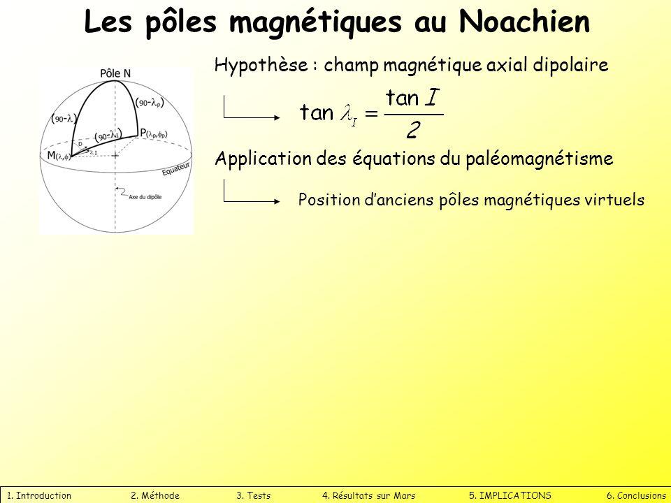 Les pôles magnétiques au Noachien 1. Introduction 2. Méthode 3. Tests 4. Résultats sur Mars 5. IMPLICATIONS 6. Conclusions Hypothèse : champ magnétiqu