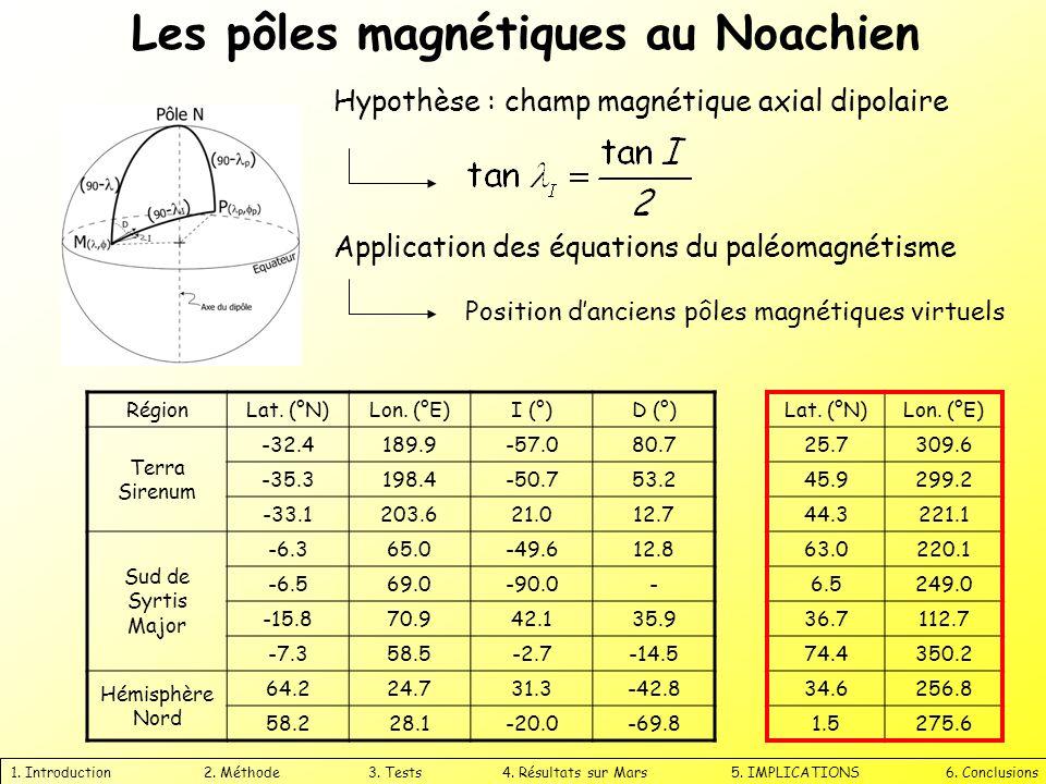 1. Introduction 2. Méthode 3. Tests 4. Résultats sur Mars 5. IMPLICATIONS 6. Conclusions Hypothèse : champ magnétique axial dipolaire Position dancien