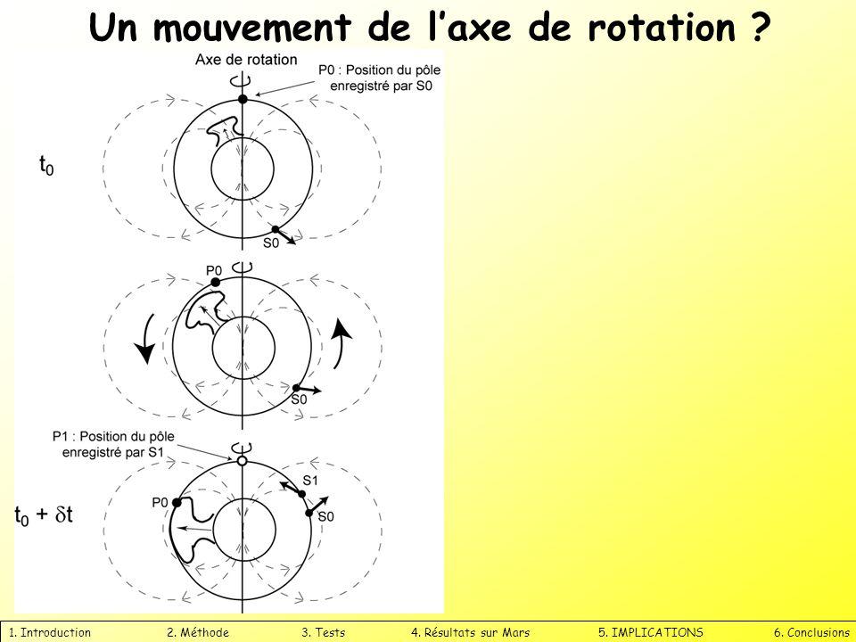 1. Introduction 2. Méthode 3. Tests 4. Résultats sur Mars 5. IMPLICATIONS 6. Conclusions Un mouvement de laxe de rotation ?