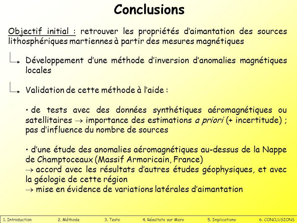 Conclusions 1. Introduction 2. Méthode 3. Tests 4. Résultats sur Mars 5. Implications 6. CONCLUSIONS Objectif initial : retrouver les propriétés daima