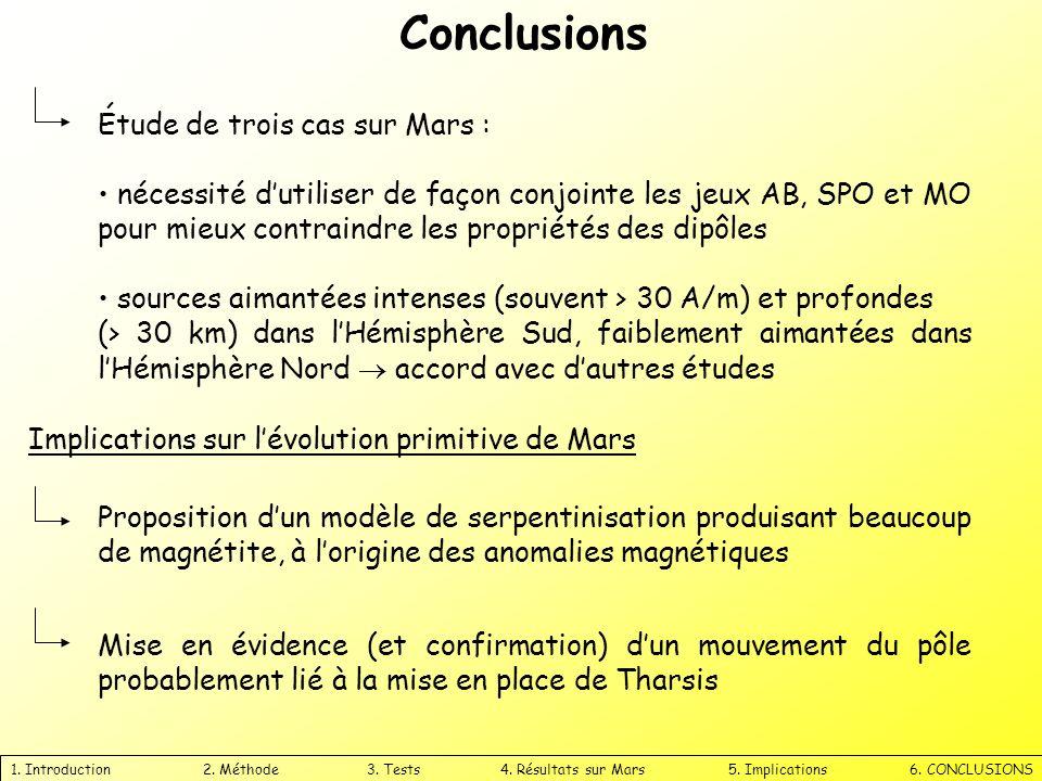 Conclusions 1. Introduction 2. Méthode 3. Tests 4. Résultats sur Mars 5. Implications 6. CONCLUSIONS Étude de trois cas sur Mars : nécessité dutiliser