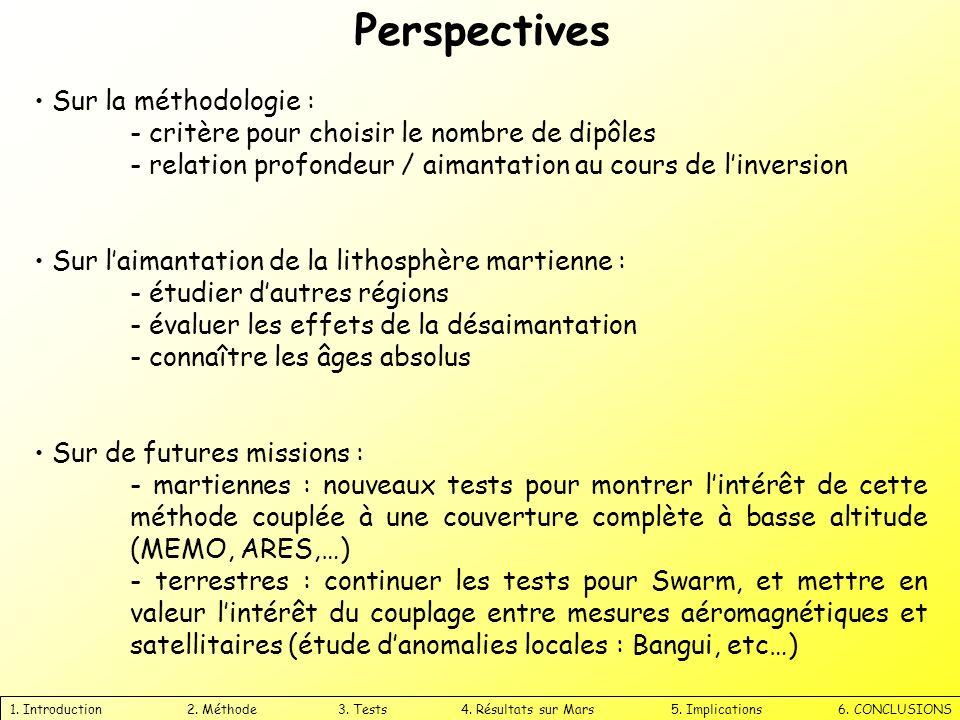 Perspectives 1. Introduction 2. Méthode 3. Tests 4. Résultats sur Mars 5. Implications 6. CONCLUSIONS Sur la méthodologie : - critère pour choisir le