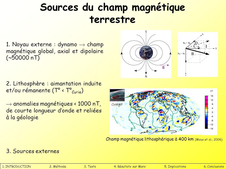 1. INTRODUCTION 2. Méthode 3. Tests 4. Résultats sur Mars 5. Implications 6. Conclusions Sources du champ magnétique terrestre 1. Noyau externe : dyna
