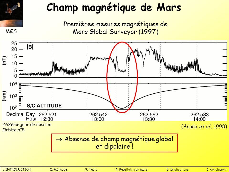 Champ magnétique de Mars 1. INTRODUCTION 2. Méthode 3. Tests 4. Résultats sur Mars 5. Implications 6. Conclusions (Acuña et al., 1998) 262ème jour de