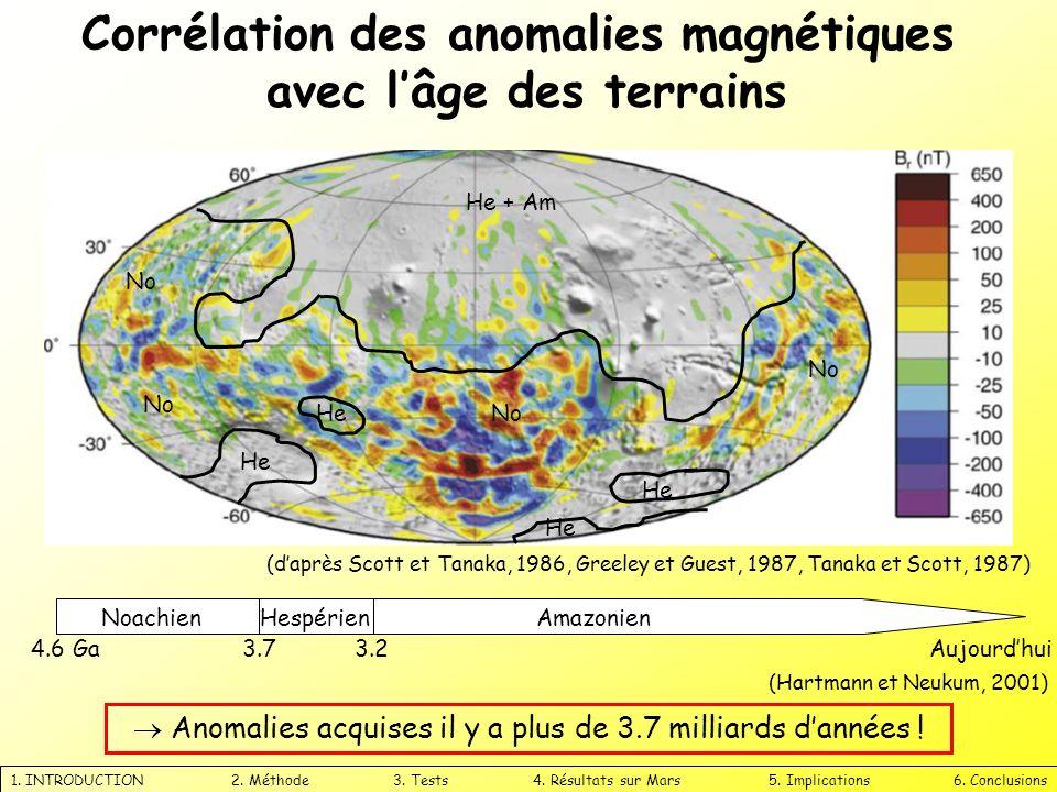 Corrélation des anomalies magnétiques avec lâge des terrains 1. INTRODUCTION 2. Méthode 3. Tests 4. Résultats sur Mars 5. Implications 6. Conclusions