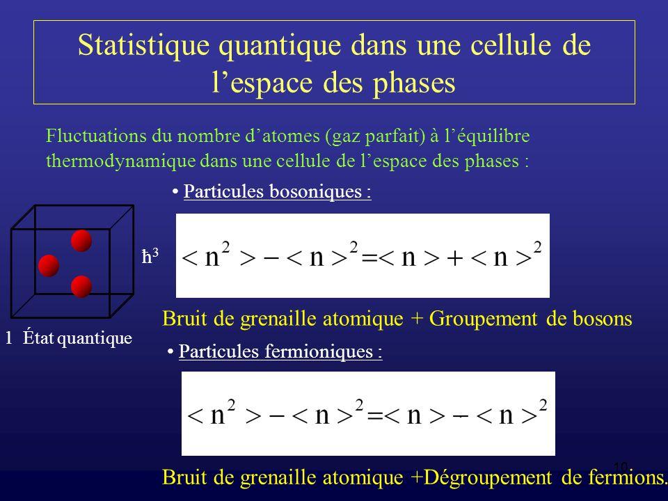10 Statistique quantique dans une cellule de lespace des phases ħ3ħ3 Particules fermioniques : 1 État quantique Bruit de grenaille atomique +Dégroupem