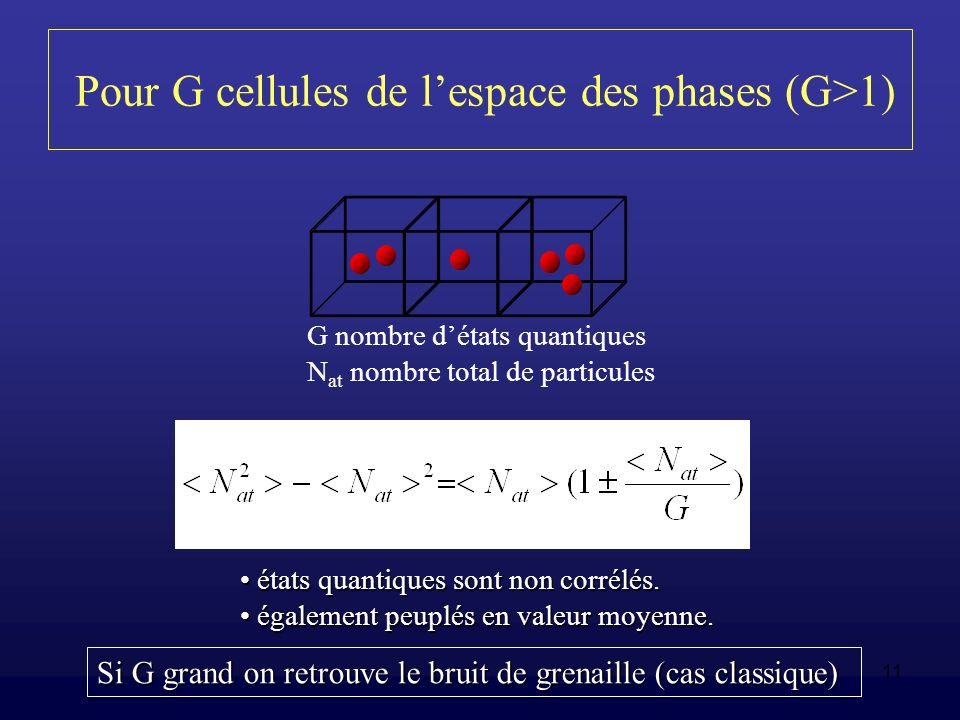 11 Pour G cellules de lespace des phases (G>1) G nombre détats quantiques N at nombre total de particules états quantiques sont non corrélés. états qu
