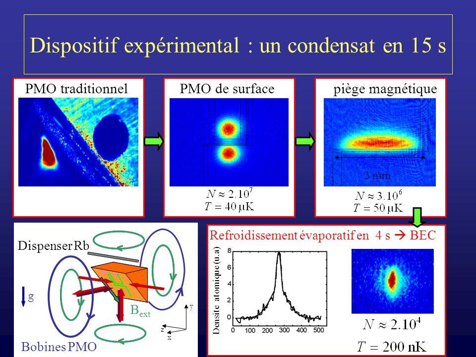 13 Dispositif expérimental : un condensat en 15 s y x z g PMO traditionnelPMO de surface piège magnétique Refroidissement évaporatif en 4 s BEC 3 mm B