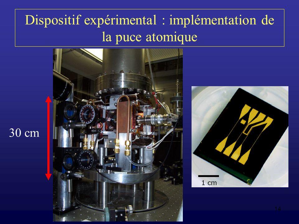 14 Dispositif expérimental : implémentation de la puce atomique 30 cm