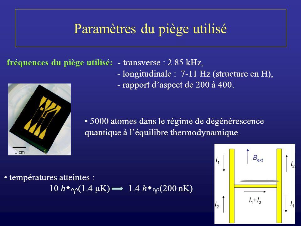 15 Paramètres du piège utilisé fréquences du piège utilisé: - transverse : 2.85 kHz, - longitudinale : 7-11 Hz (structure en H), - rapport daspect de