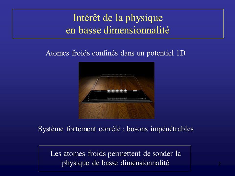 2 Intérêt de la physique en basse dimensionnalité Les atomes froids permettent de sonder la physique de basse dimensionnalité Atomes froids confinés d