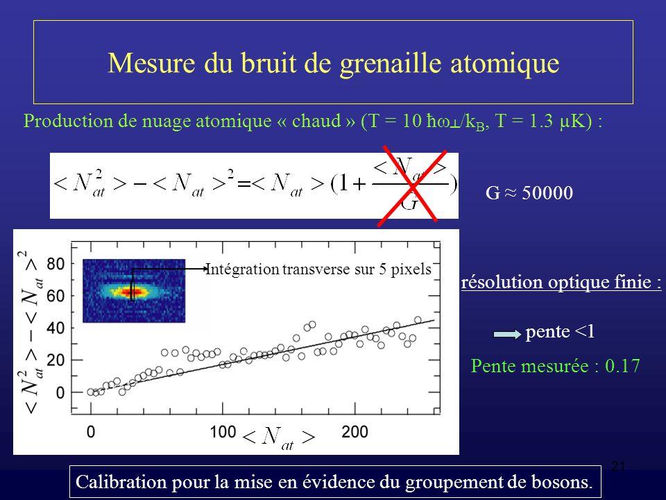 21 Mesure du bruit de grenaille atomique Production de nuage atomique « chaud » (T = 10 ħω /k B, T = 1.3 µK) : résolution optique finie : pente <1 Int