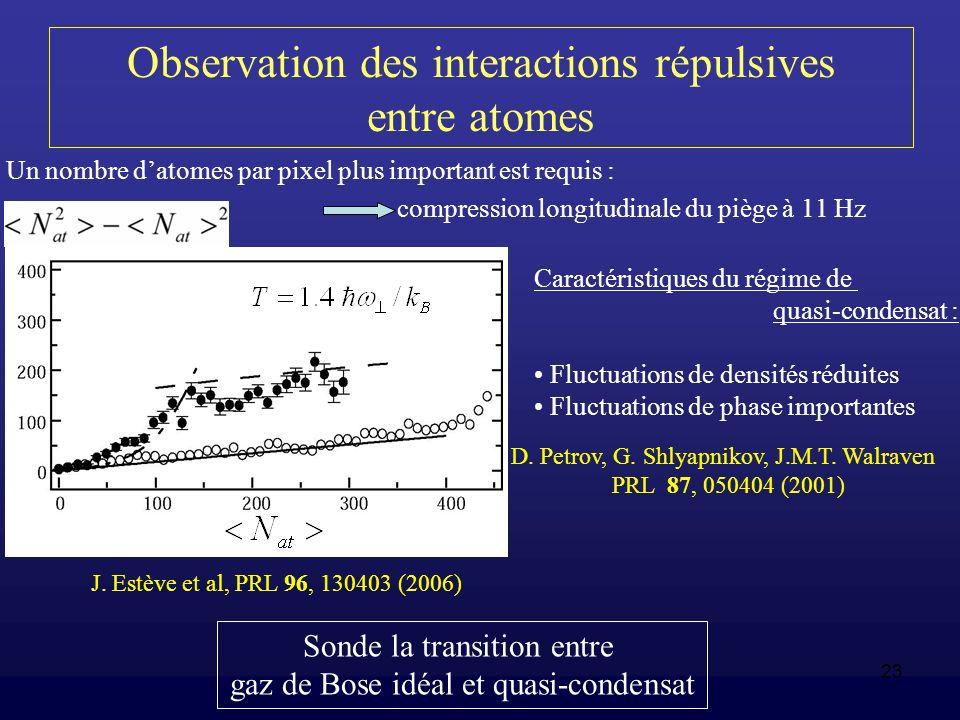 23 Observation des interactions répulsives entre atomes Un nombre datomes par pixel plus important est requis : compression longitudinale du piège à 1