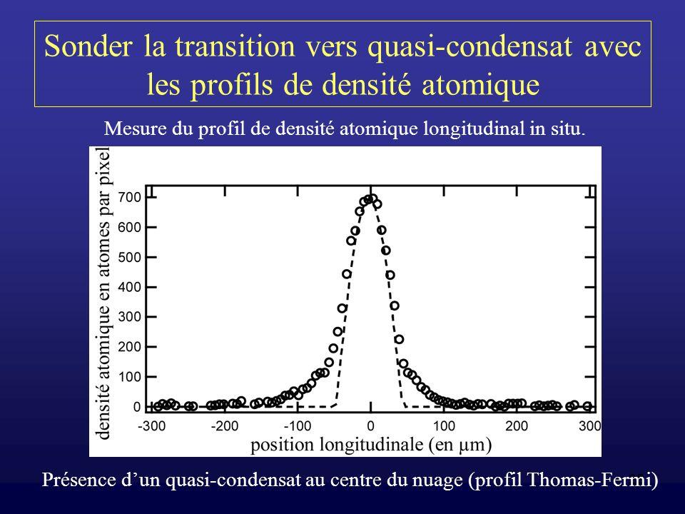 25 Sonder la transition vers quasi-condensat avec les profils de densité atomique TF Mesure du profil de densité atomique longitudinal in situ. Présen