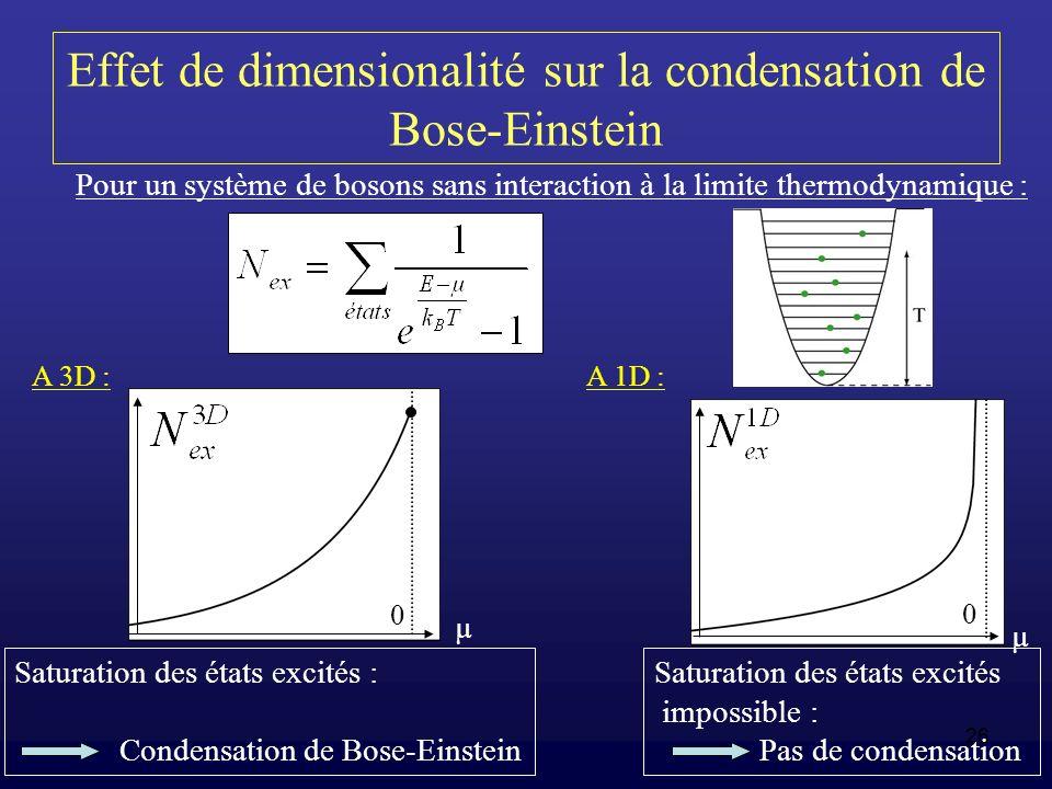 26 Effet de dimensionalité sur la condensation de Bose-Einstein Pour un système de bosons sans interaction à la limite thermodynamique : Saturation de