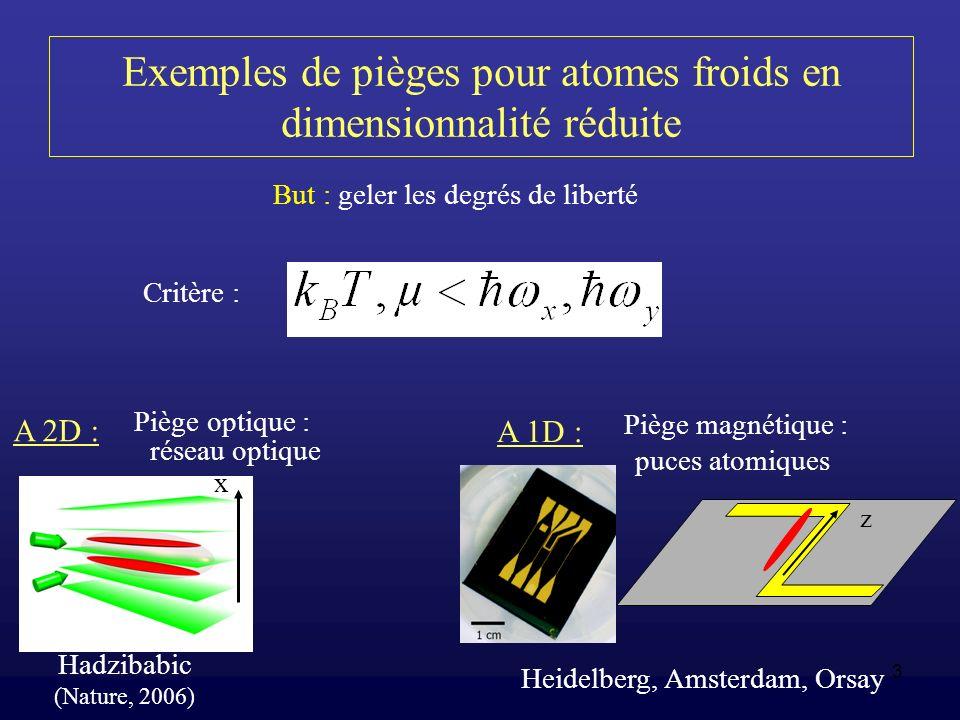 3 Exemples de pièges pour atomes froids en dimensionnalité réduite A 2D : A 1D : Piège optique : Piège magnétique : puces atomiques z Critère : But :