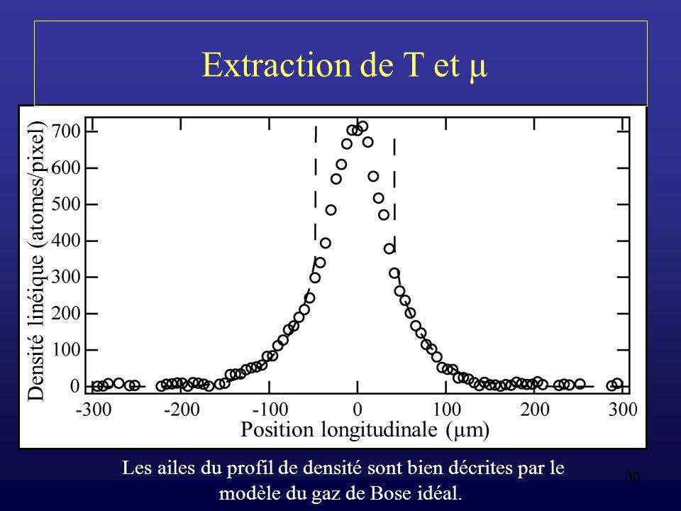 30 Extraction de T et µ Les ailes du profil de densité sont bien décrites par le modèle du gaz de Bose idéal. Position longitudinale (µm) Densité liné