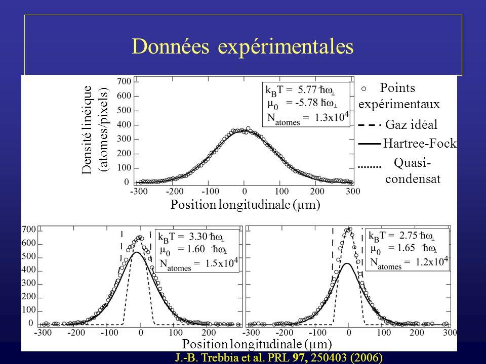 31 Données expérimentales J.-B. et al. J.-B. Trebbia et al. PRL 97, 250403 (2006) Densité linéique (atomes/pixels) Position longitudinale (µm) Points