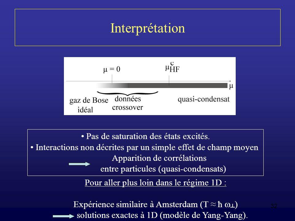 32 Interprétation Pour aller plus loin dans le régime 1D : Expérience similaire à Amsterdam (T ħ ) solutions exactes à 1D (modèle de Yang-Yang). Pas d