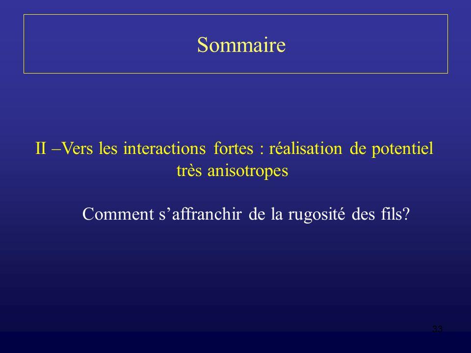 33 Sommaire II –Vers les interactions fortes : réalisation de potentiel très anisotropes Comment saffranchir de la rugosité des fils?