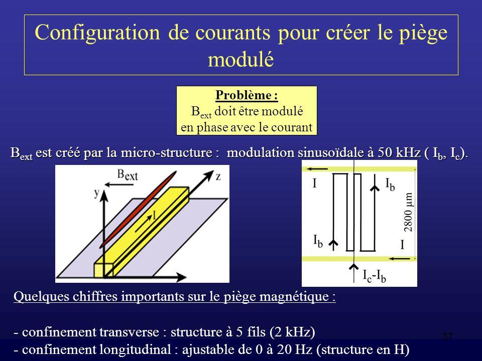 37 Configuration de courants pour créer le piège modulé Quelques chiffres importants sur le piège magnétique : - confinement transverse : structure à