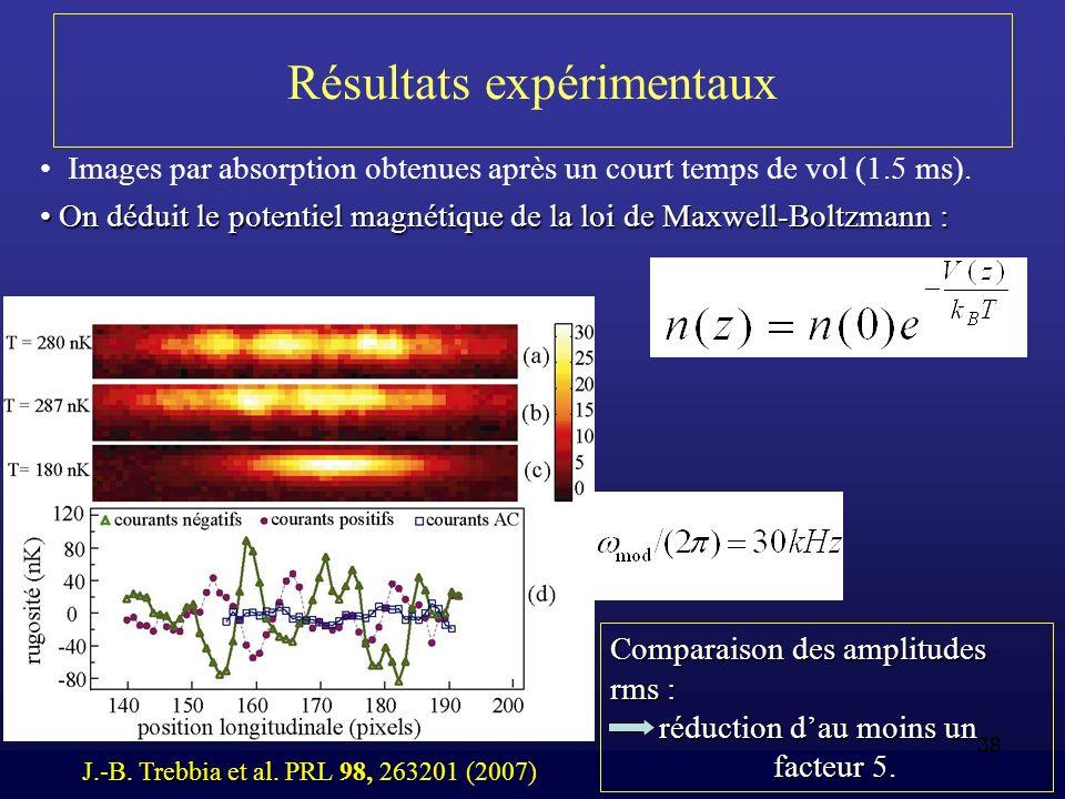 38 Résultats expérimentaux On déduit le potentiel magnétique de la loi de Maxwell-Boltzmann : On déduit le potentiel magnétique de la loi de Maxwell-B
