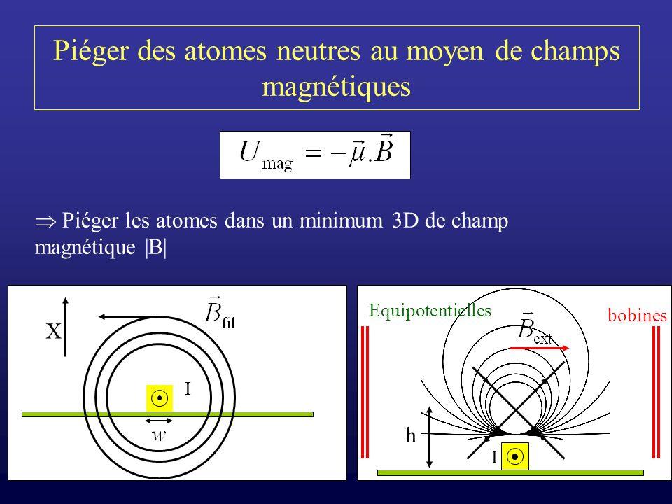 4 Piéger les atomes dans un minimum 3D de champ magnétique |B| Piéger des atomes neutres au moyen de champs magnétiques I X I h Equipotentielles bobin