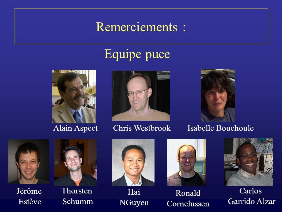 41 Remerciements : Alain AspectChris Westbrook Isabelle Bouchoule Jérôme Estève Thorsten Schumm Carlos Garrido Alzar Ronald Cornelussen Hai NGuyen Equ