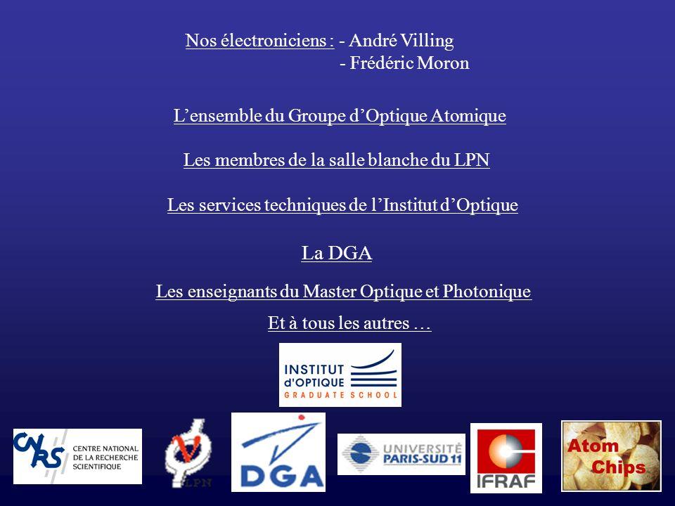 42 Les membres de la salle blanche du LPN Nos électroniciens : - André Villing - Frédéric Moron Lensemble du Groupe dOptique Atomique Et à tous les au