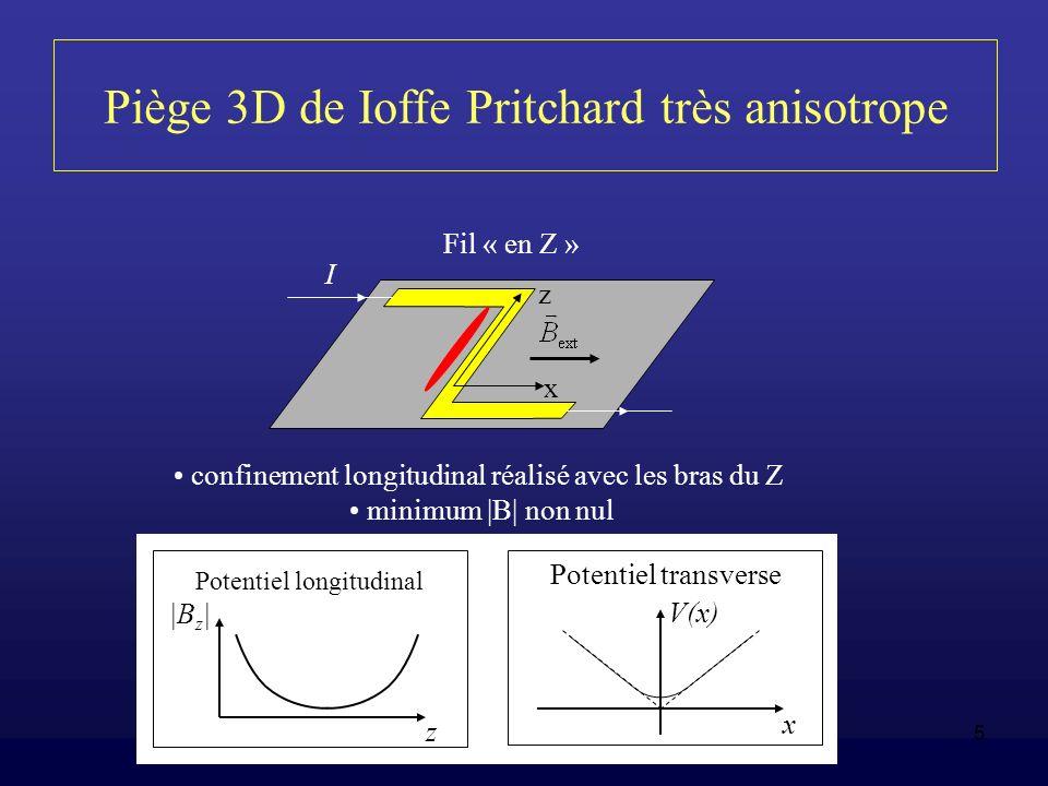 5 Piège 3D de Ioffe Pritchard très anisotrope I Fil « en Z » confinement longitudinal réalisé avec les bras du Z minimum |B| non nul |B z | z Potentie