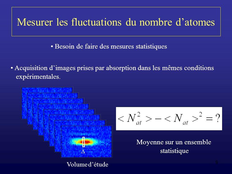 9 Mesurer les fluctuations du nombre datomes Acquisition dimages prises par absorption dans les mêmes conditions expérimentales. Volume détude Besoin