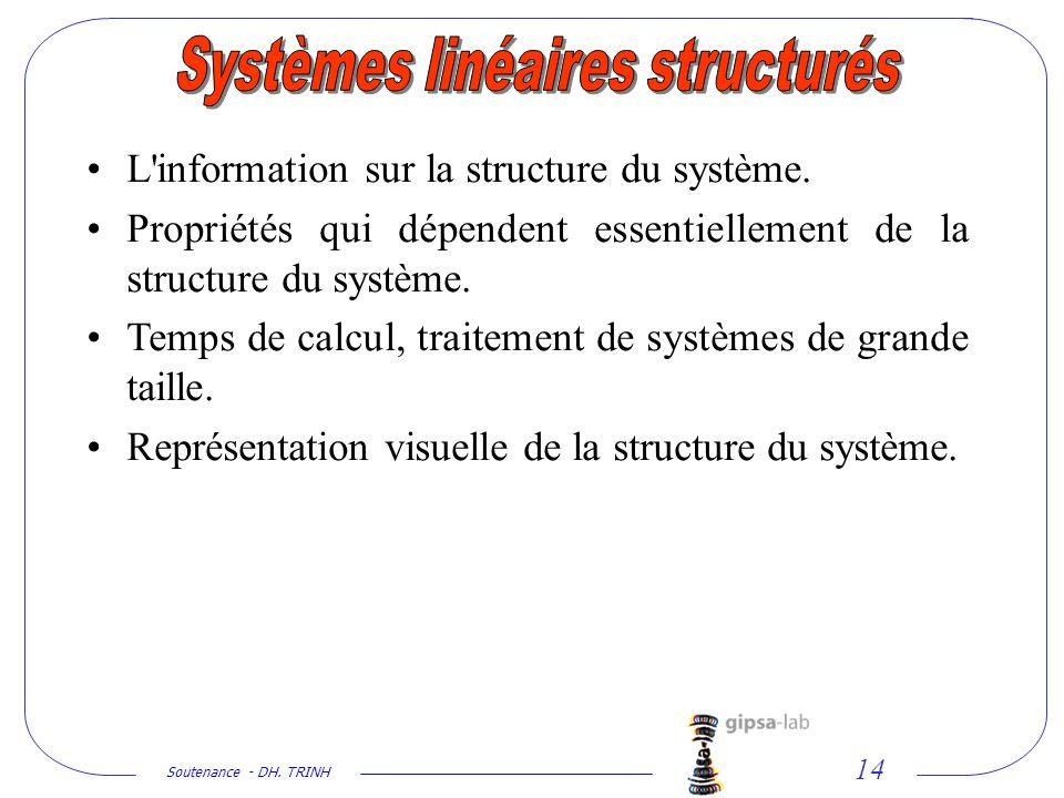 Soutenance - DH. TRINH 14 L'information sur la structure du système. Propriétés qui dépendent essentiellement de la structure du système. Temps de cal