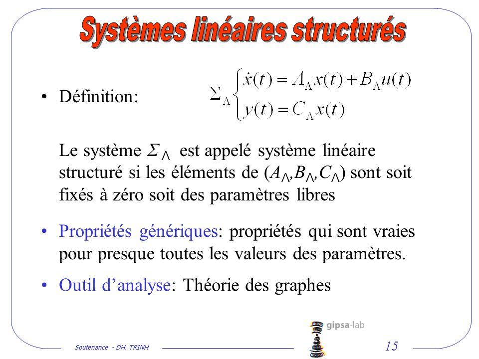 Soutenance - DH. TRINH 15 Définition: Le système Σ Λ est appelé système linéaire structuré si les éléments de (A Λ,B Λ,C Λ ) sont soit fixés à zéro so