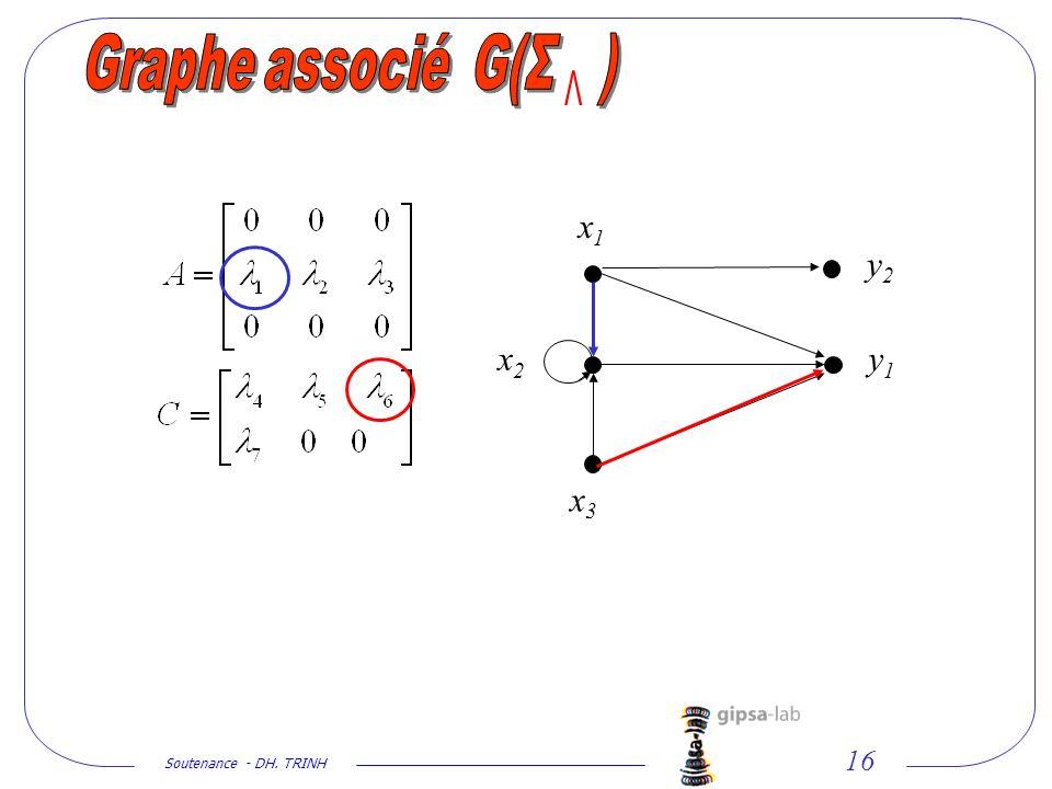 Soutenance - DH. TRINH 16 x2x2 x1x1 x3x3 y1y1 y2y2