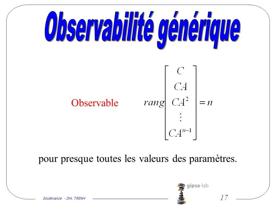 Soutenance - DH. TRINH 17 Observable pour presque toutes les valeurs des paramètres.