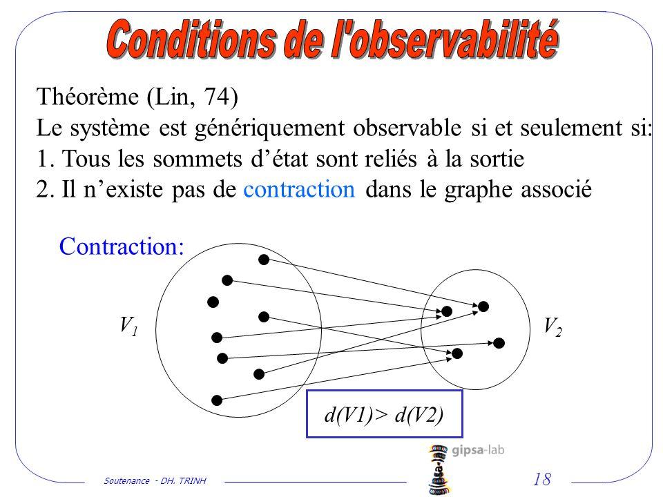 Soutenance - DH. TRINH 18 Théorème (Lin, 74) Le système est génériquement observable si et seulement si: 1. Tous les sommets détat sont reliés à la so
