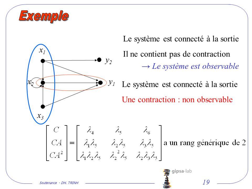 Soutenance - DH. TRINH 19 x2x2 x1x1 x3x3 y1y1 Le système est connecté à la sortie Il ne contient pas de contraction Le système est observable y2y2 Le