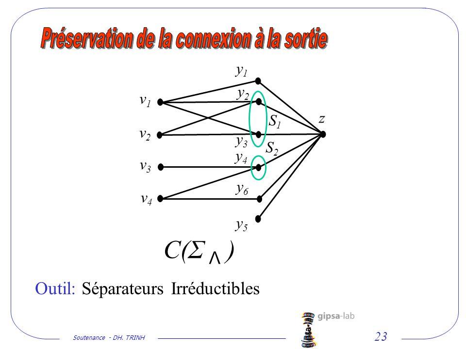 Soutenance - DH. TRINH 23 Outil: Séparateurs Irréductibles y1y1 y2y2 y3y3 y4y4 y5y5 y6y6 v2v2 v1v1 v3v3 v4v4 z S1S1 S2S2 C(Σ Λ )