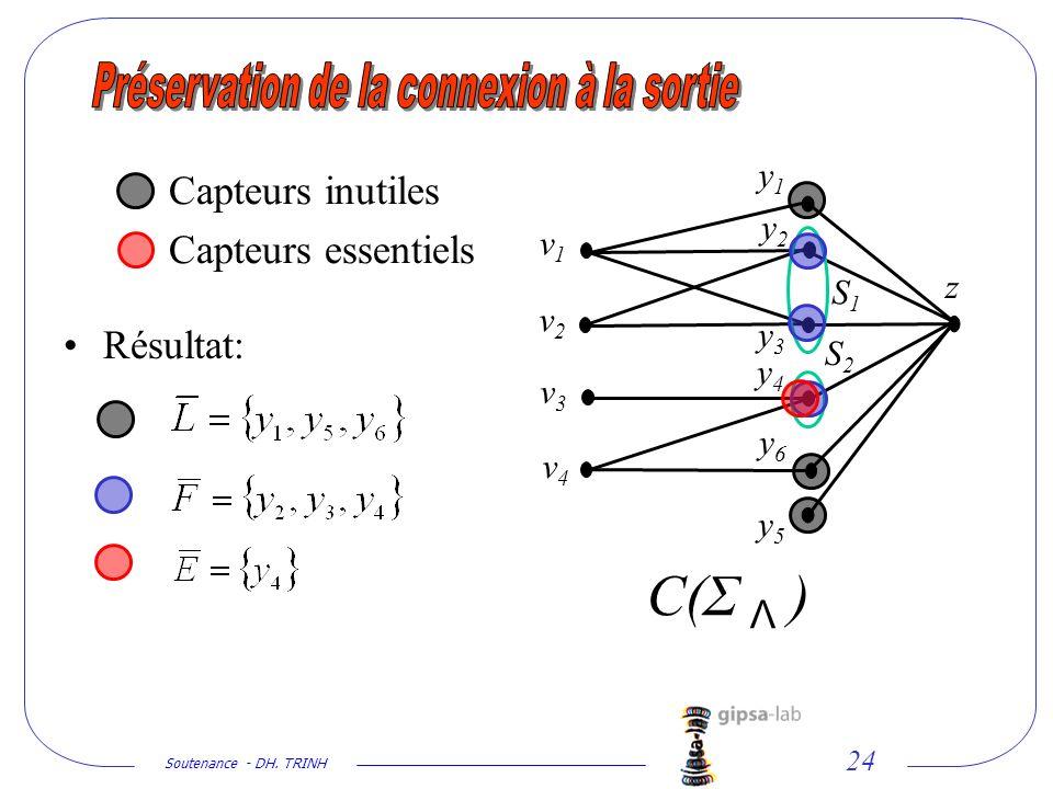 Soutenance - DH. TRINH 24 Capteurs inutiles Capteurs essentiels y1y1 y2y2 y3y3 y4y4 y5y5 y6y6 v2v2 v1v1 v3v3 v4v4 z S1S1 S2S2 Résultat: C(Σ Λ )