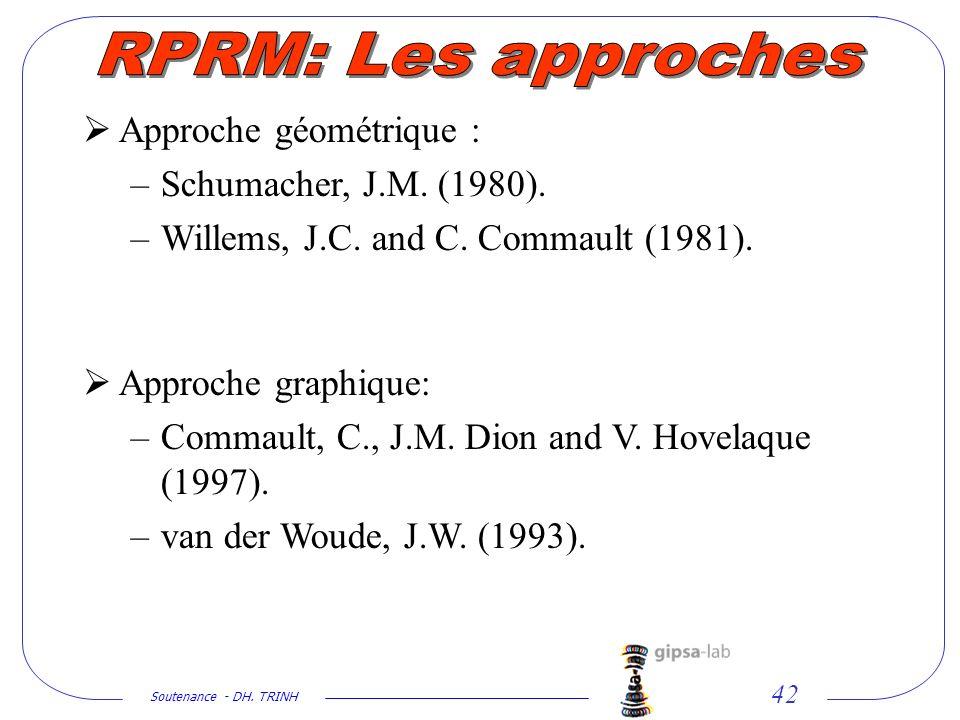 Soutenance - DH. TRINH 42 Approche géométrique : –Schumacher, J.M. (1980). –Willems, J.C. and C. Commault (1981). Approche graphique: –Commault, C., J