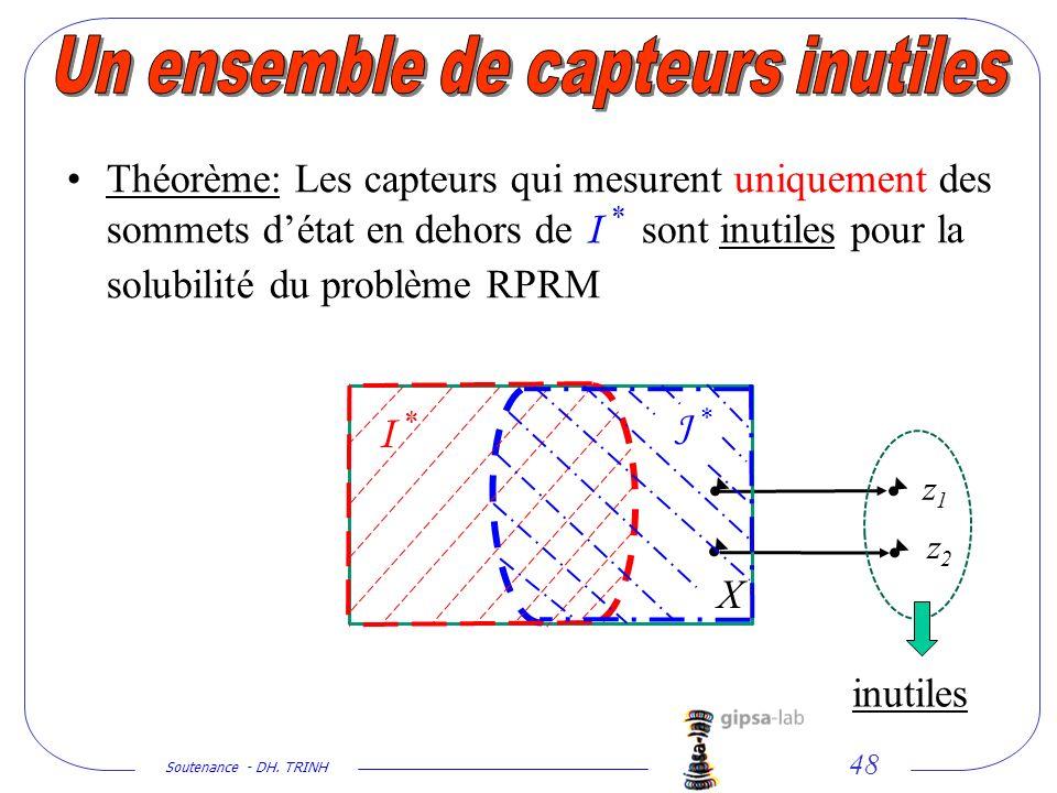 Soutenance - DH. TRINH 48 Théorème: Les capteurs qui mesurent uniquement des sommets détat en dehors de I * sont inutiles pour la solubilité du problè